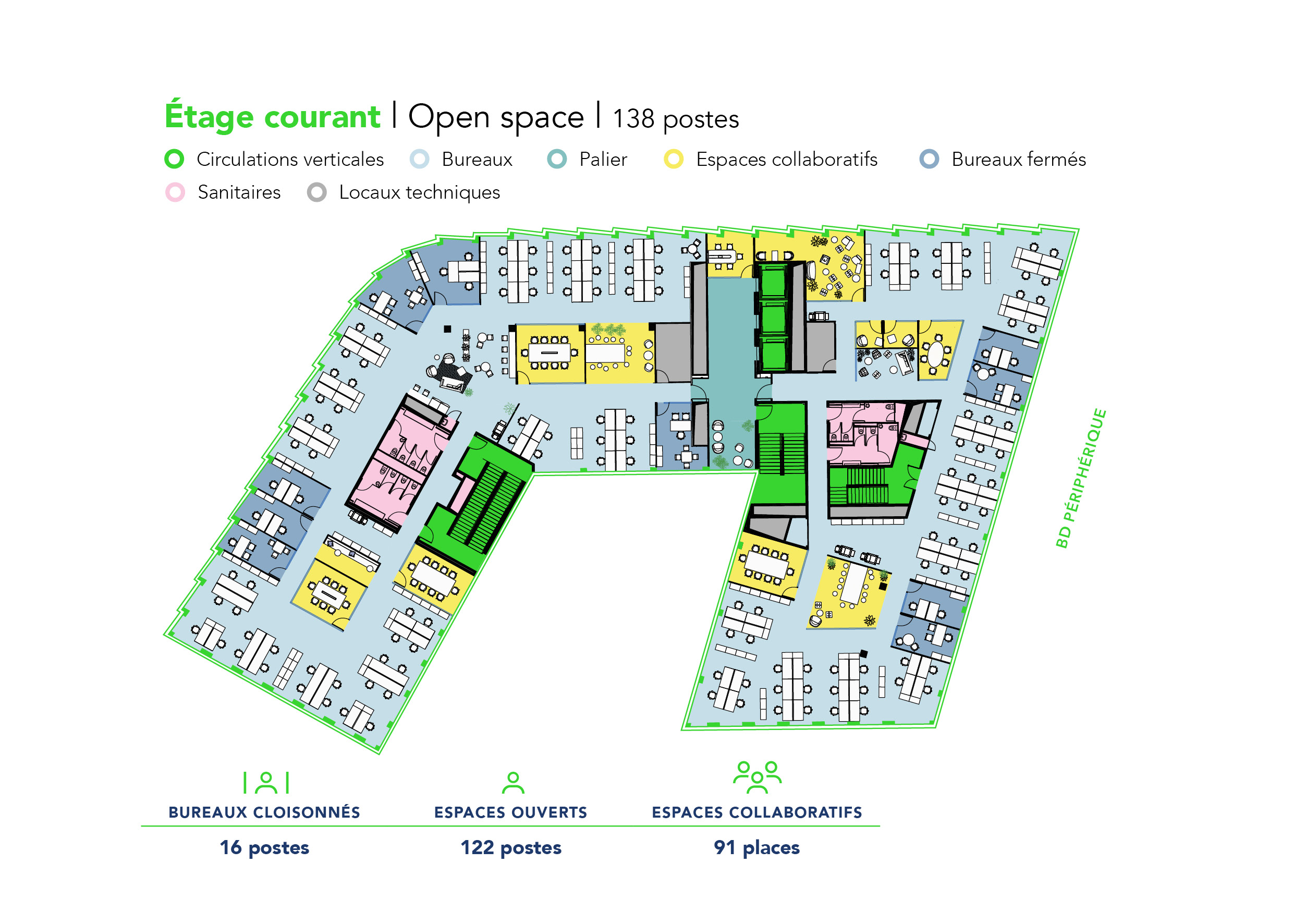 Plan étage courant open-space